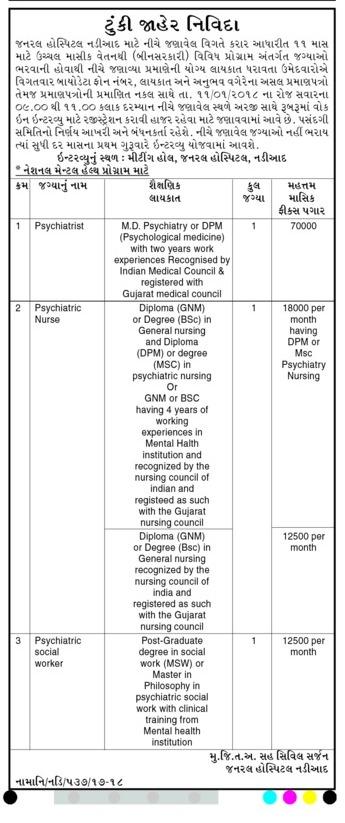 General Hospital Nadiad Recruitment for Psychiatrist