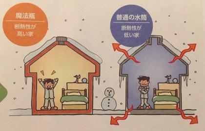 LIXIL「快適な家づくり」