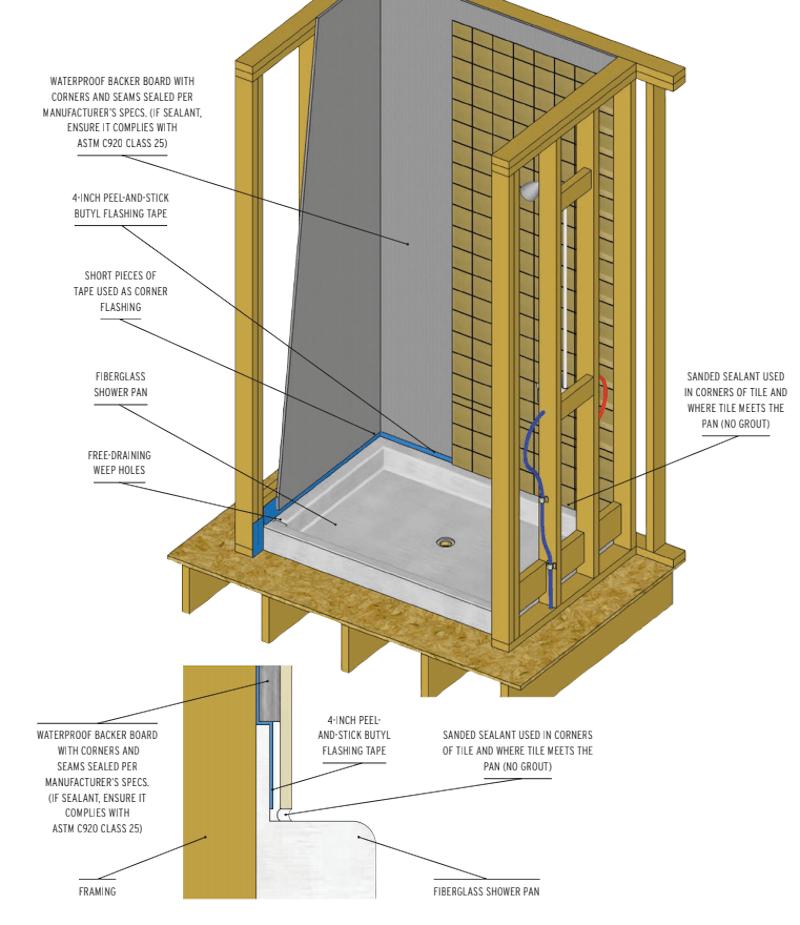 preformed shower pans pro builder