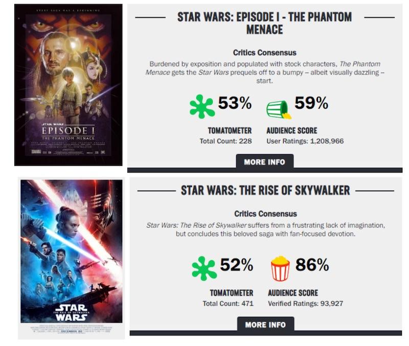 star-wars-peor-pelicula-phantom-rise-skywalker-2020star-wars-peor-pelicula-phantom-rise-skywalker-2020