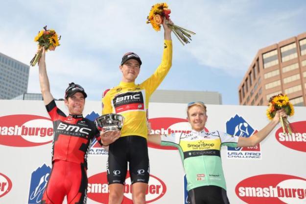 Winner - BMC's Rohan Dennis