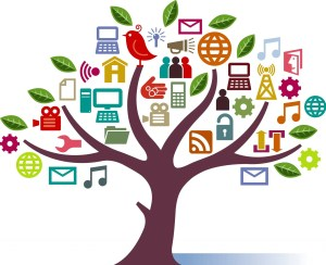 Marketing With Multiple Media