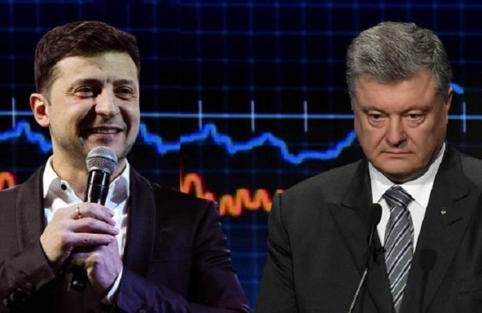 Ουκρανικές εκλογές
