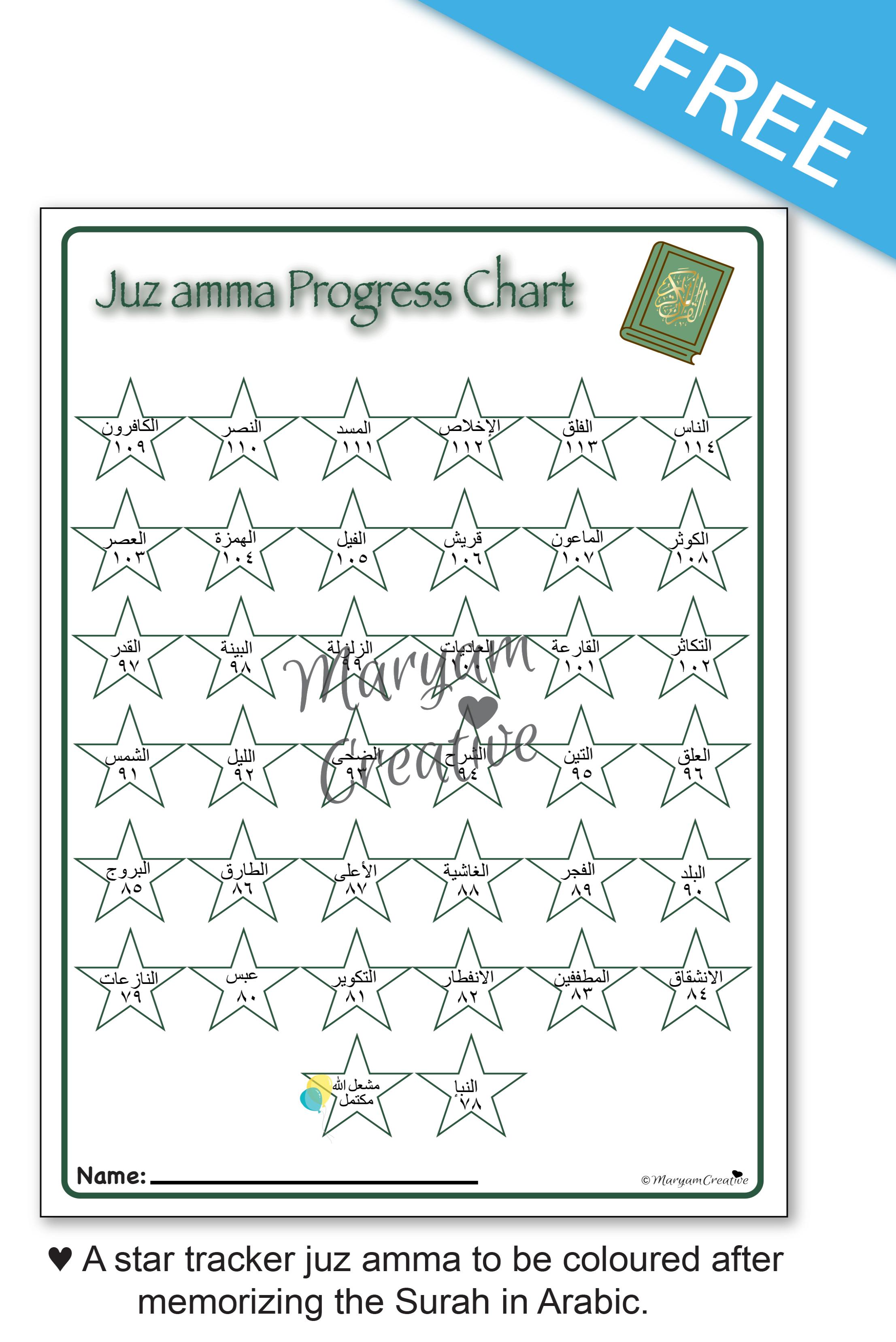 Quran Juzz Amma Progress Chart Version 1