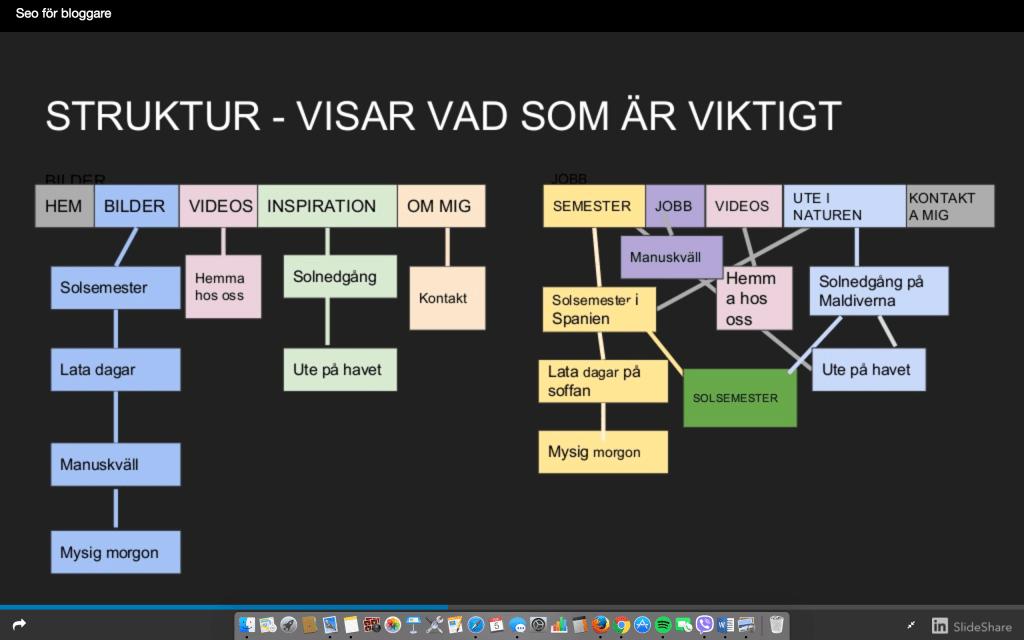 SEO-struktur, till vänster en traditionell organisationsstruktur och till höger en matrisorganisation med taggar