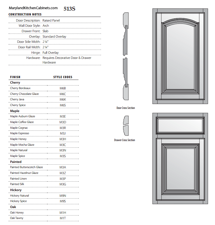 513  Cabinet Door Styles and Finishes  Maryland Kitchen
