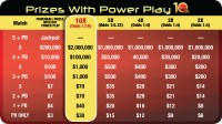 New York Powerball Payouts