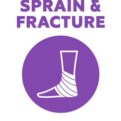 Sprain and Fracture