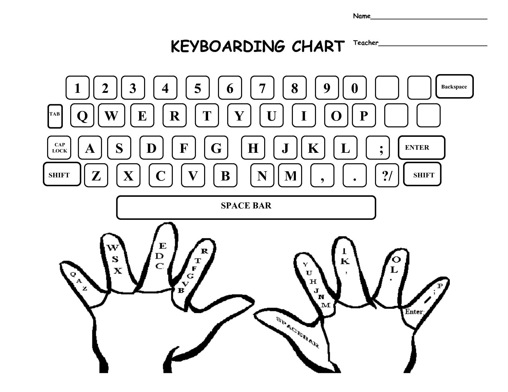 Blank Keyboard Worksheet Printable