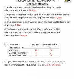 4th Grade Printable Math Worksheets Perimeter   Printable Worksheets and  Activities for Teachers [ 2484 x 1920 Pixel ]