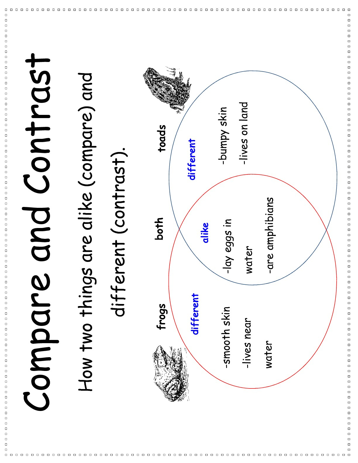 Printable Compare And Contrast Worksheets