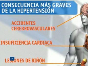 Hipertension_home