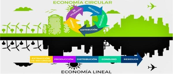 economía_circular