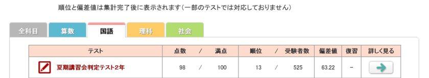 四谷大塚 夏期講習判定テスト 国語の順位と偏差値