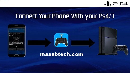 PS4 Remote Play 4.1.0.4020 Mac Crack Free Download