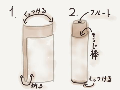 アイデア - 4