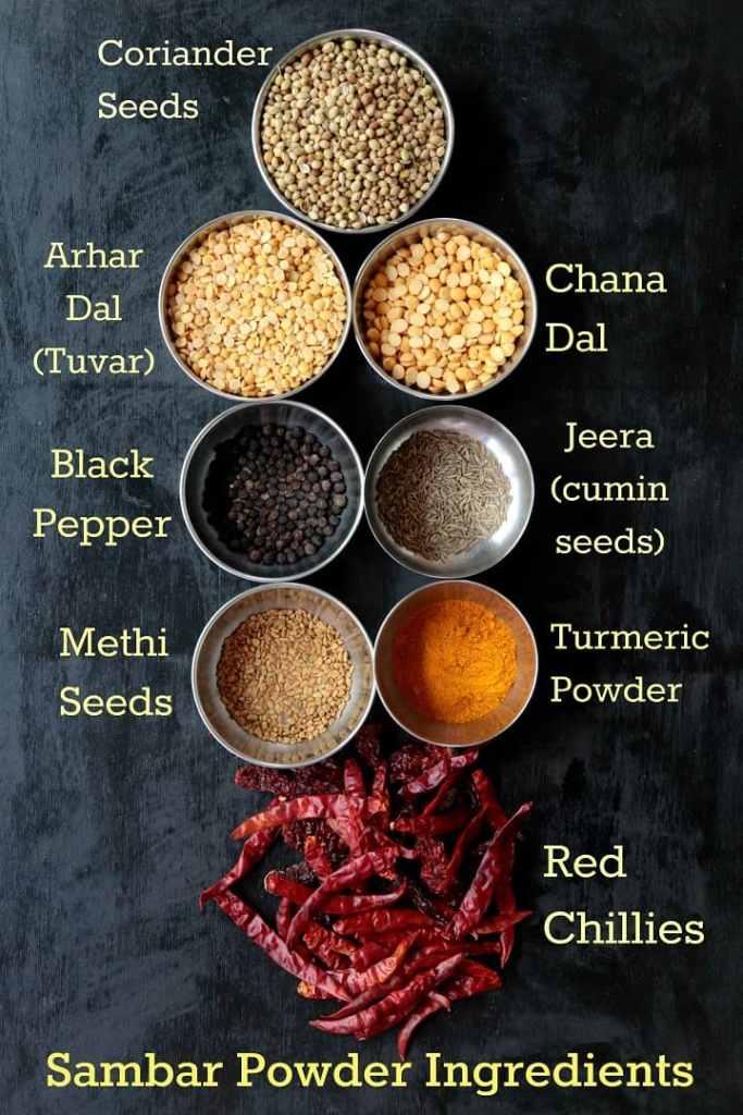 Ingredients for South Indian Sambar Powder