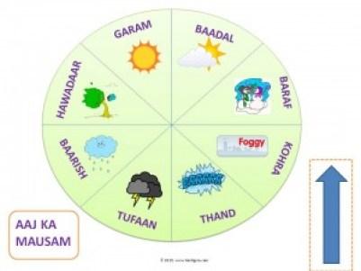 Weather Wheel