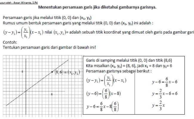 Matematika Kelas 8 Matematika Awan Asyik