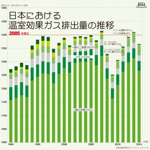 chart04_01_img01
