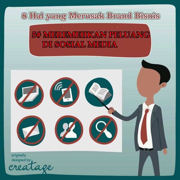 Masalah yang Merusak Brand dan Reputasi Bisnis