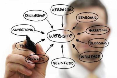 Konten yang Menarik untuk Kesuksesan Bisnis Online