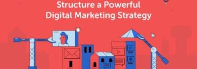 Advertising Marketing Strategy