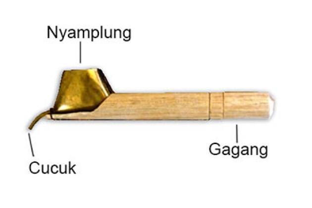 Macam Macam Alat Yang Digunakan Untuk Membatik Tulis Tradisional