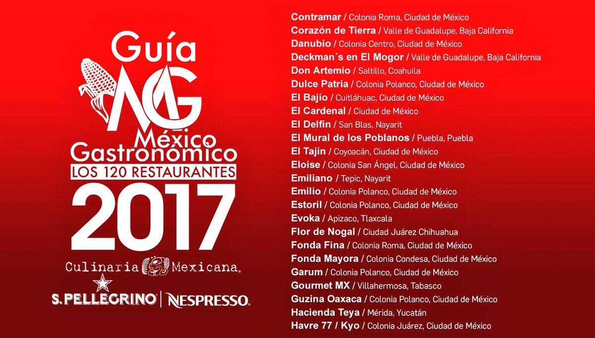 Best Restaurants Mexico