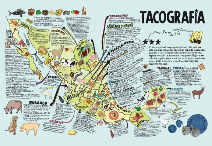 tacography types of tacos in mexico