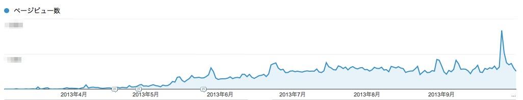 20131003_analytics