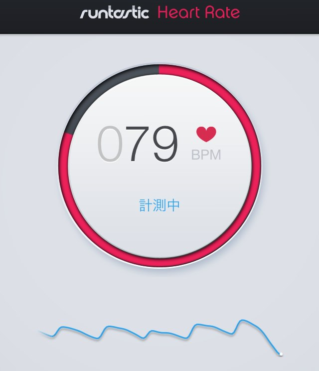 20140131 heartrate02