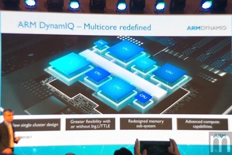 batch IMG 4343 resize 重新定義多核、加入人工智慧 ARM DynamIQ技術為處理器帶來更多可能