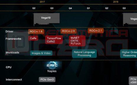 59b0b0604ad1040 AMD更多處理器藍圖曝光 首款整合Zen核心架構與Vega顯示架構的APU即將來到