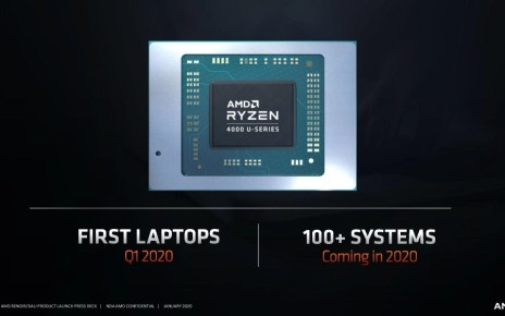 AMD CES 2020 Update Client Embargoed Until Jan. 6 at 6pm ET page 026 AMD揭曉Ryzen 4000系列APU、Ryzen Threadripper 3990X,但未如預期透露新核心架構