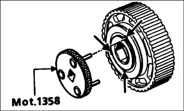 Проверка и регулировка момента впрыска Renault Megane 1996