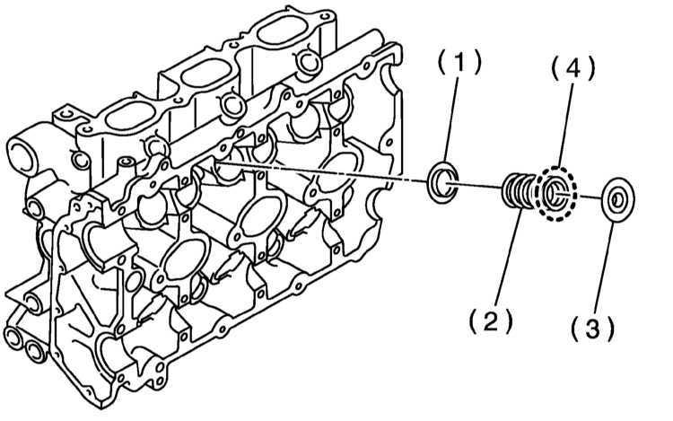 Обслуживание головки цилиндров Subaru Legacy Outback 1999-2003