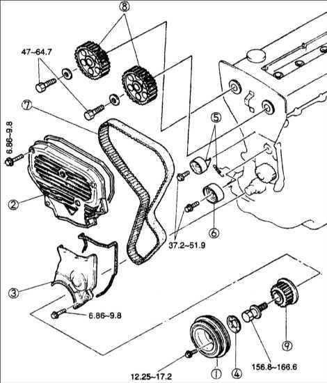 Снятие и установка зубчатого ремня и шкивов Kia Clarus
