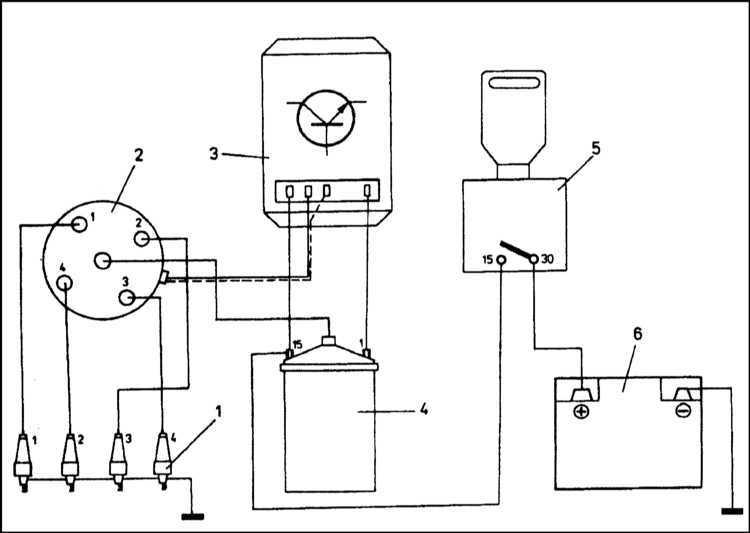 Система зажигания бензиновых двигателей Skoda Felicia 1994
