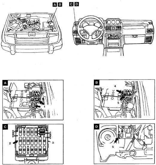 Защитные устройства электрических цепей Mitsubishi Pajero