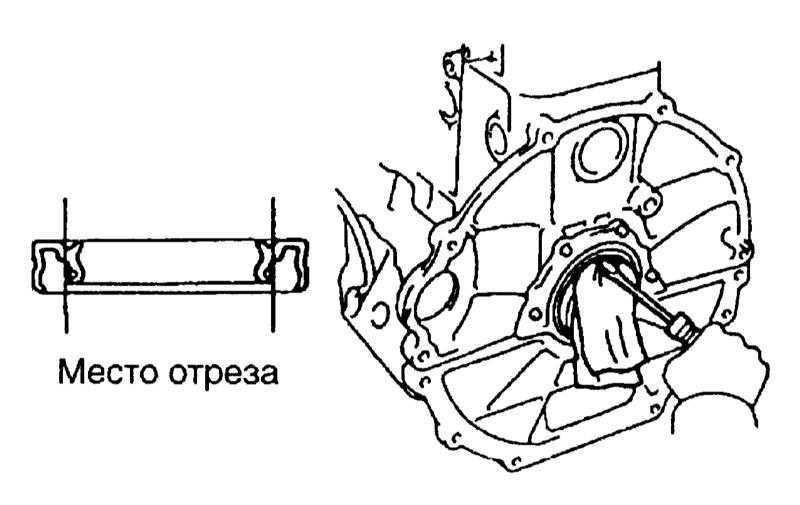 Процедуры обслуживания бензинового двигателя Toyota Land