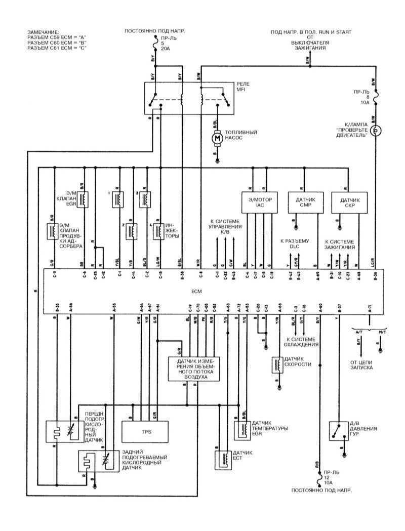Система управления двигателем, модели Galant 2.4 л 1996
