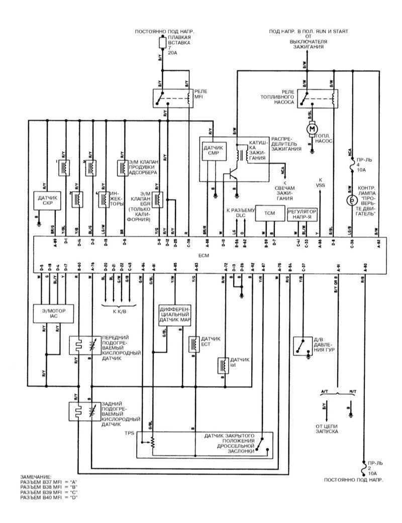 Система управления двигателем, модели Mirage 1.5 л 1997