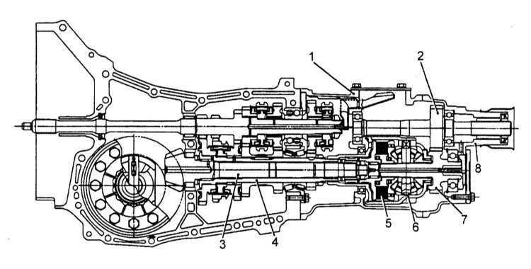 5-ступенчатая ручная коробка переключения передач (РКПП