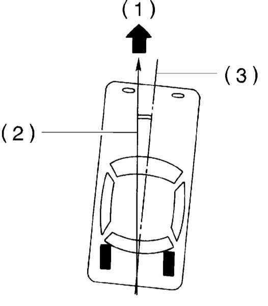 Проверка и регулировка геометрии подвески Subaru Legacy
