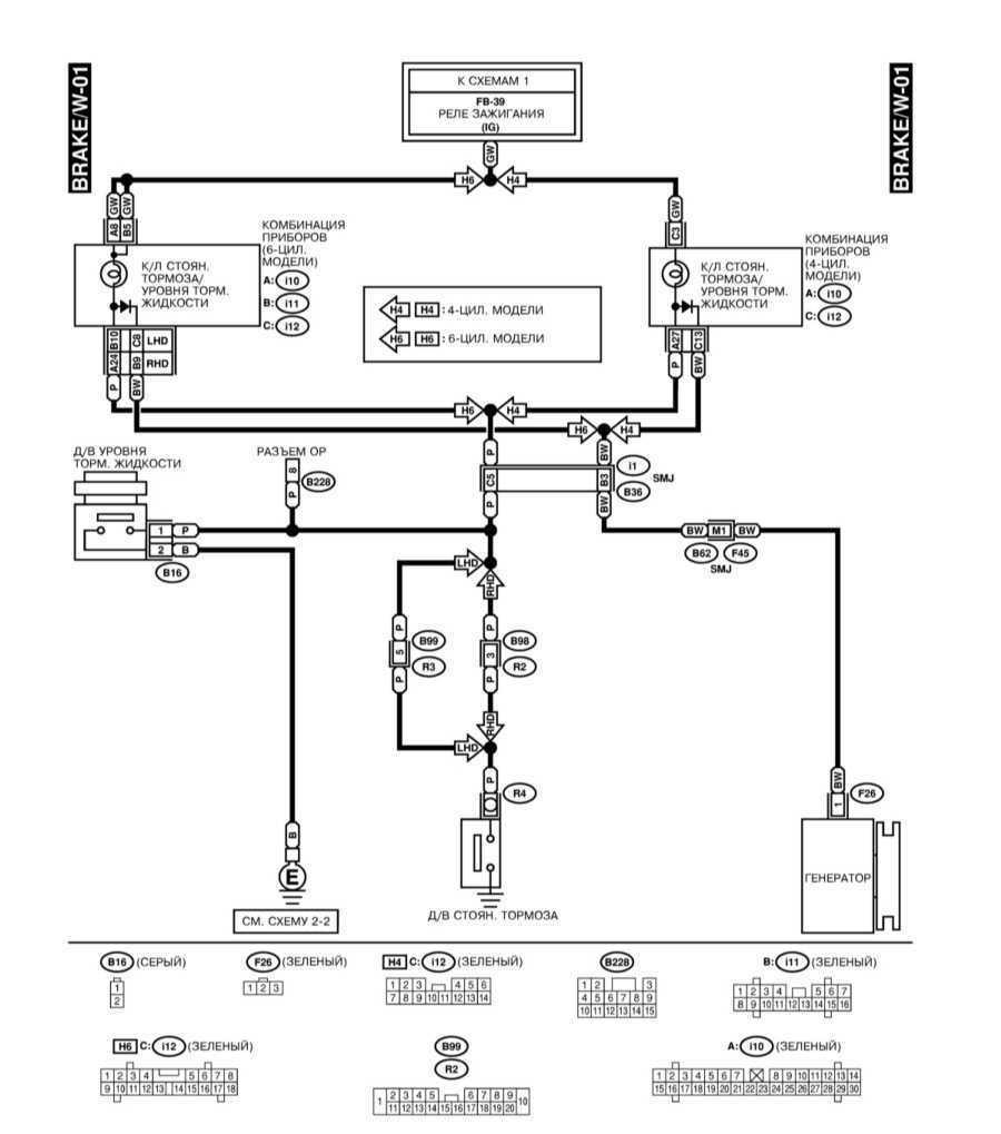 Контрольная лампа взведения стояночного тормоза/уровня