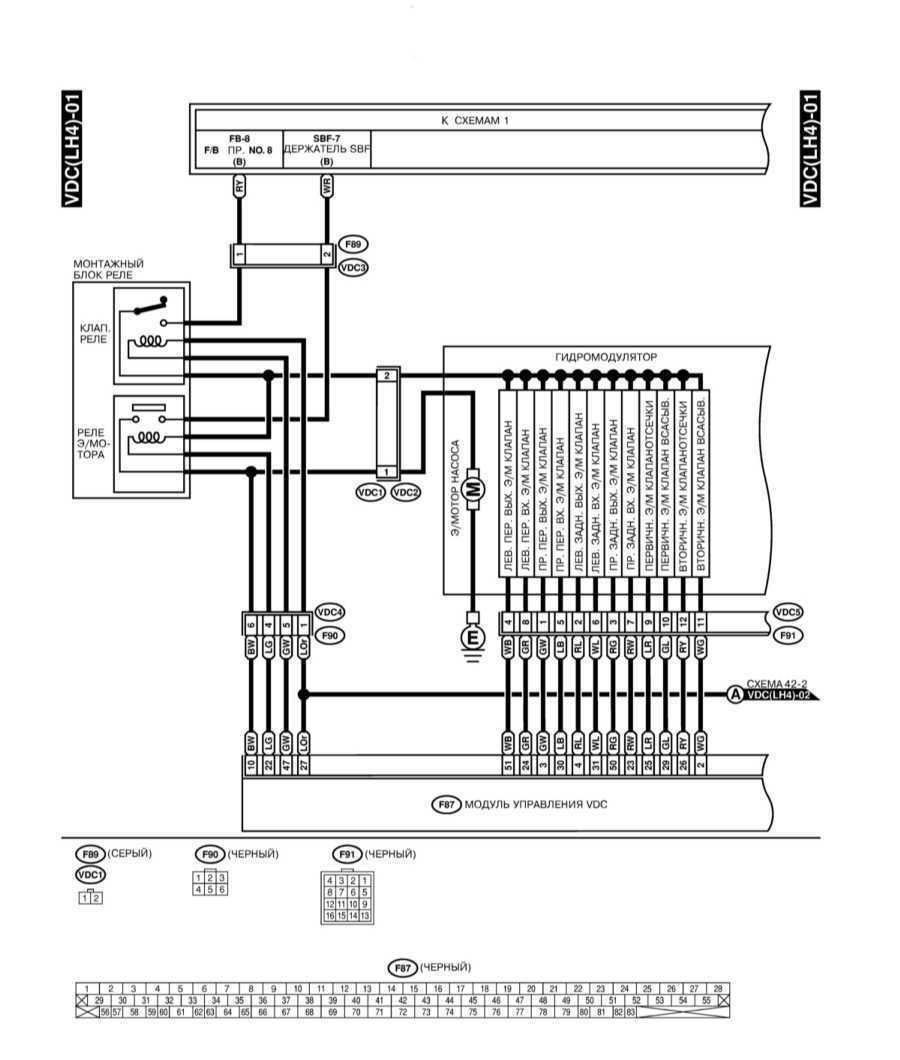 Система динамической стабилизации (VDC) Subaru Legacy