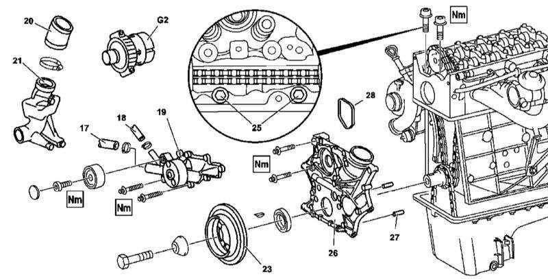 Снятие и установка крышек привода ГРМ Mercedes-Benz W163