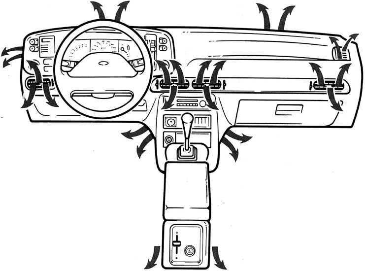 Панель приборов и комбинация приборов Ford Scorpio 1985-1994