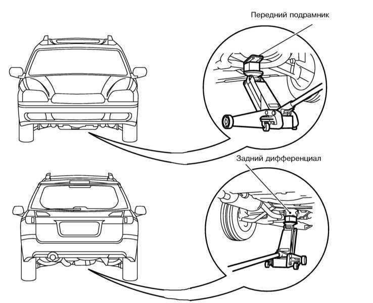 Поддомкрачивание и буксировка Subaru Legacy Outback 1999-2003